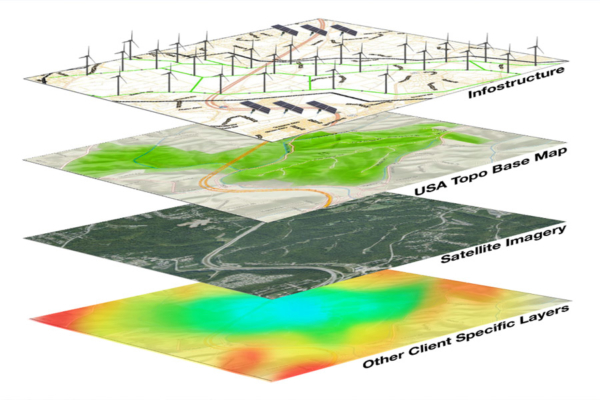 The Geospatial solution for Aviation